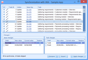 MS Project and JIRA Synchronisation Window